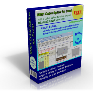 Free software to add cubic spline functionality to a Microsoft Excel